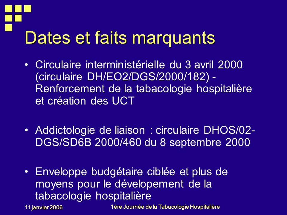 1ère Journée de la Tabacologie Hospitalière 11 janvier 2006 Dates et faits marquants Circulaire interministérielle du 3 avril 2000 (circulaire DH/EO2/