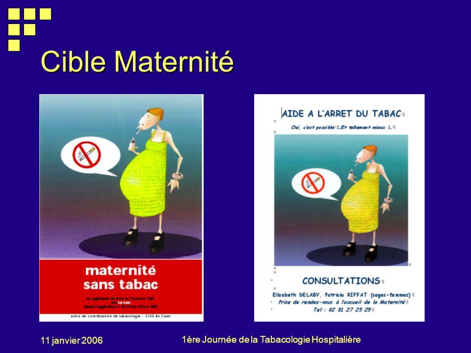 1ère Journée de la Tabacologie Hospitalière 11 janvier 2006 Cible Maternité