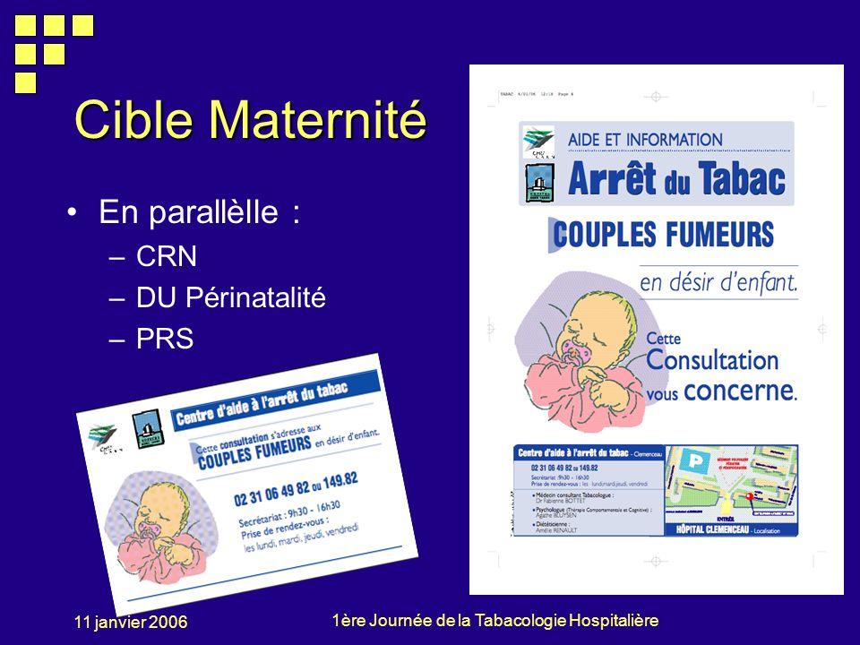1ère Journée de la Tabacologie Hospitalière 11 janvier 2006 Cible Maternité En parallèlle : –CRN –DU Périnatalité –PRS