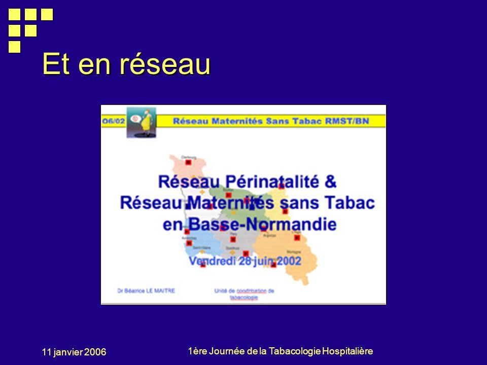 1ère Journée de la Tabacologie Hospitalière 11 janvier 2006 Et en réseau