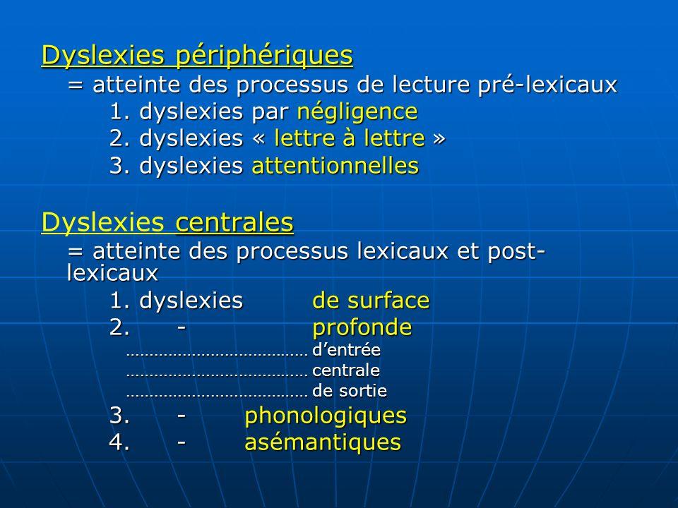 Dyslexies périphériques = atteinte des processus de lecture pré-lexicaux 1. dyslexies par négligence 2. dyslexies « lettre à lettre » 3. dyslexies att