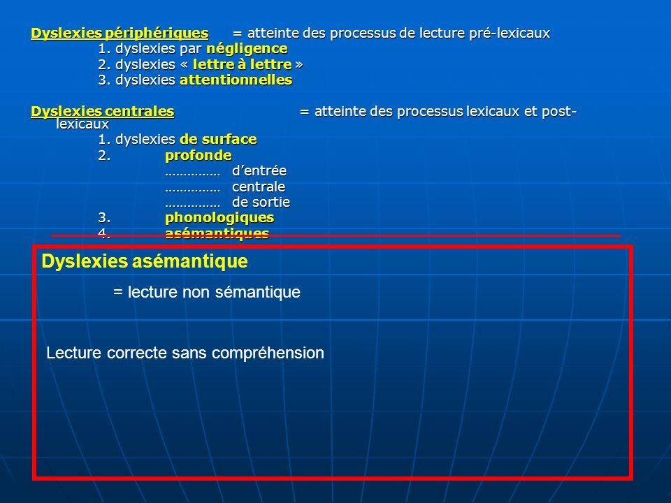 Dyslexies périphériques= atteinte des processus de lecture pré-lexicaux 1. dyslexies par négligence 2. dyslexies « lettre à lettre » 3. dyslexies atte