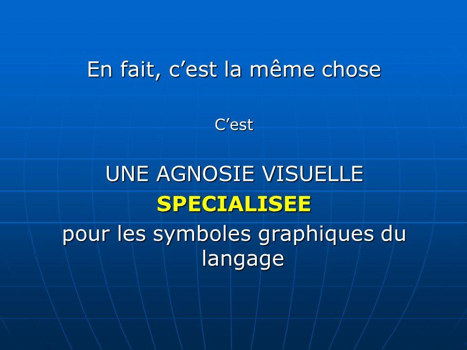 En fait, cest la même chose Cest UNE AGNOSIE VISUELLE SPECIALISEE pour les symboles graphiques du langage