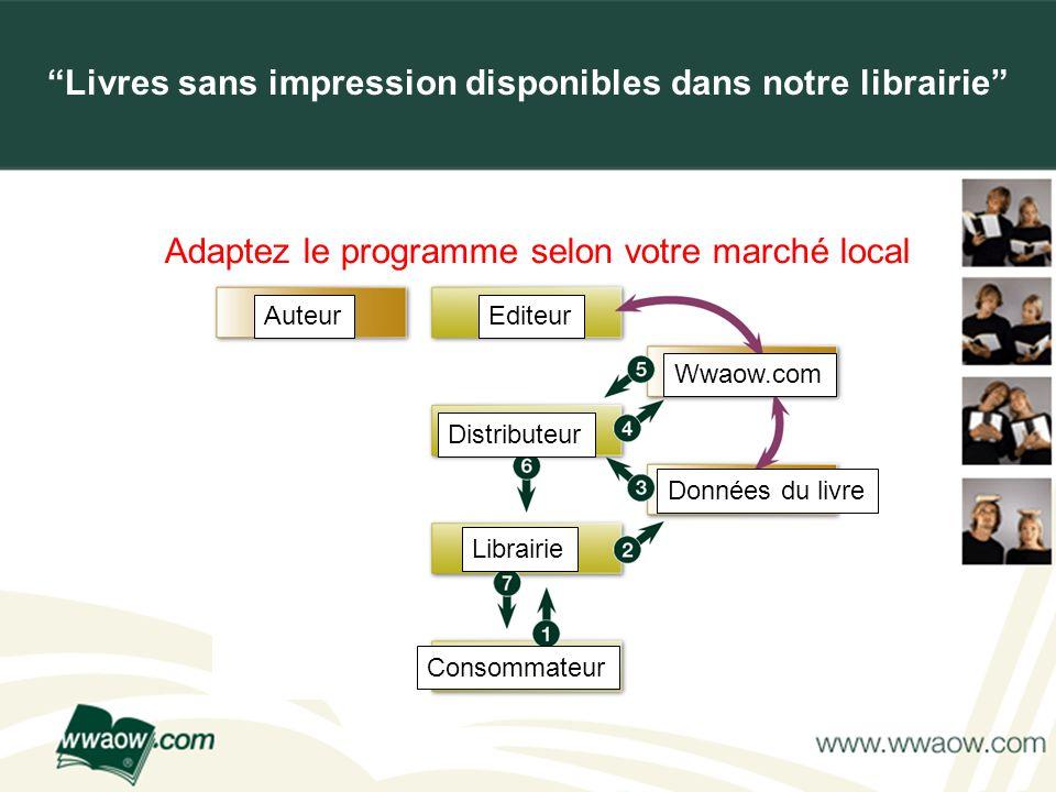 For your printed documents Adaptez le programme selon votre marché local Editeur Librairie Consommateur Auteur Distributeur Données du livre Wwaow.com