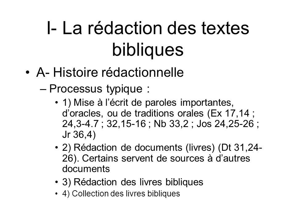 I- La rédaction des textes bibliques A- Histoire rédactionnelle –Processus typique : 1) Mise à lécrit de paroles importantes, doracles, ou de traditions orales (Ex 17,14 ; 24,3-4.7 ; 32,15-16 ; Nb 33,2 ; Jos 24,25-26 ; Jr 36,4) 2) Rédaction de documents (livres) (Dt 31,24- 26).