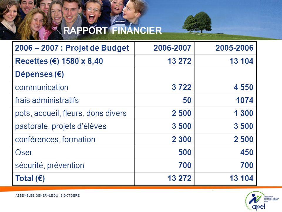 15 - NOM DU DÉPARTEMENT ÉMETTEUR ET/OU RÉDACTEUR - 20/04/2014 ASSEMBLEE GENERALE DU 16 OCTOBRE 2006 – 2007 : Projet de Budget2006-20072005-2006 Recett