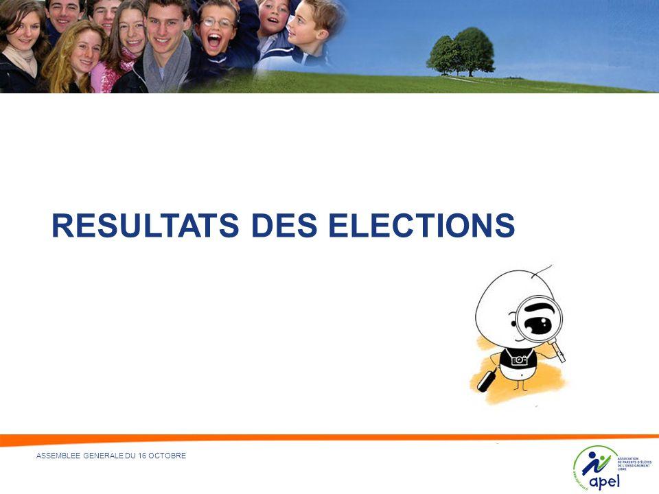 18 - NOM DU DÉPARTEMENT ÉMETTEUR ET/OU RÉDACTEUR - 20/04/2014 ASSEMBLEE GENERALE DU 16 OCTOBRE RESULTATS DES ELECTIONS