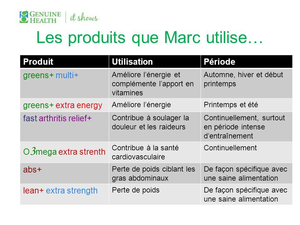 Les produits que Marc utilise… ProduitUtilisationPériode greens+ multi+ Améliore lénergie et complémente lapport en vitamines Automne, hiver et début