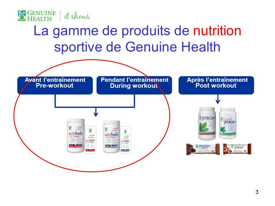 La gamme de produits de nutrition sportive de Genuine Health 3 Avant lentraînement Pendant lentraînement Après lentraînement