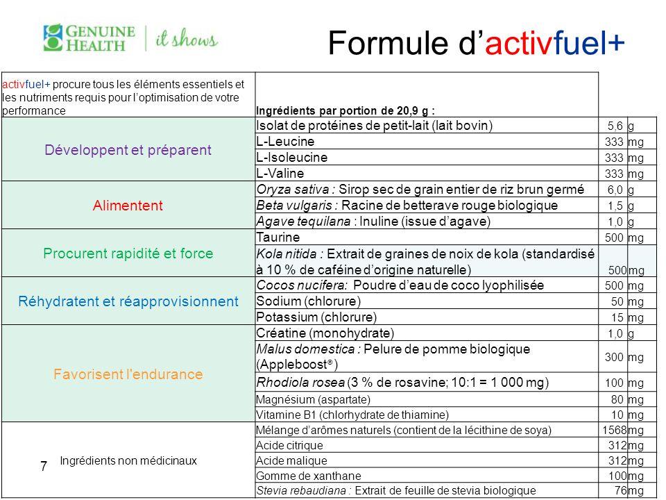 Formule dactivfuel+ 7 activfuel+ procure tous les éléments essentiels et les nutriments requis pour loptimisation de votre performanceIngrédients par