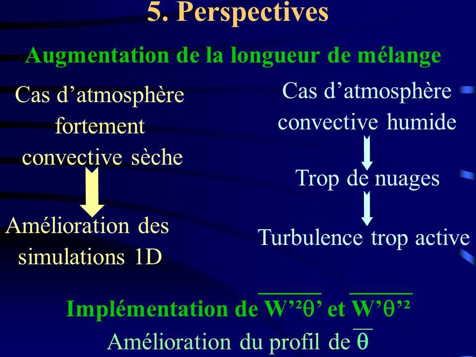 5. Perspectives Implémentation de W² et W ² Cas datmosphère fortement convective sèche Amélioration des simulations 1D Cas datmosphère convective humi