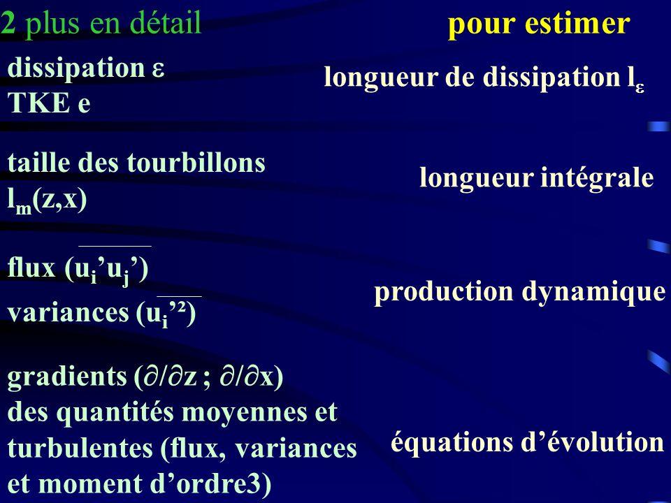 2 plus en détail pour estimer dissipation TKE e longueur de dissipation l taille des tourbillons l m (z,x) longueur intégrale production dynamique gra