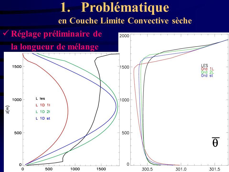 1.Problématique en Couche Limite Convective sèche Réglage préliminaire de la longueur de mélange