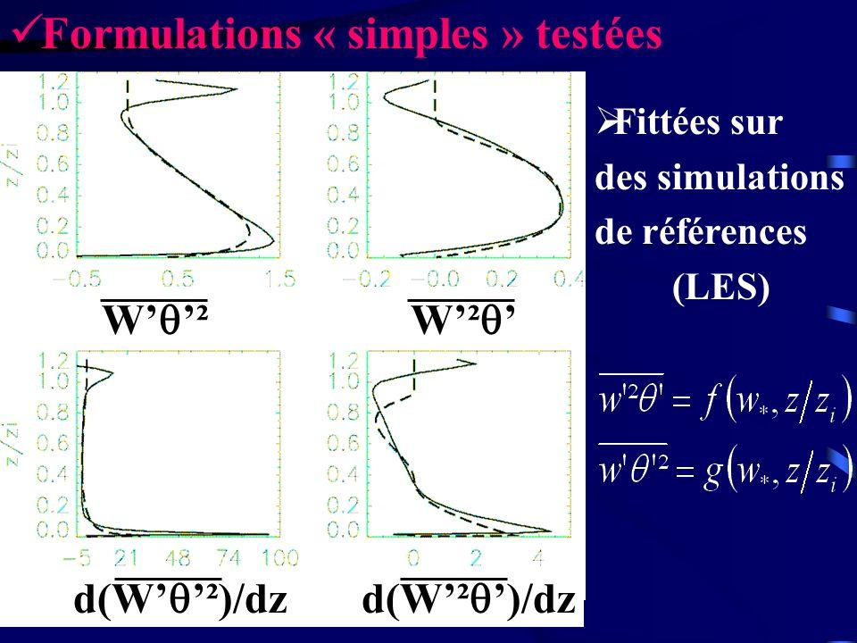 Formulations « simples » testées Fittées sur des simulations de références (LES) W ² W² d(W ²)/dz d(W² )/dz