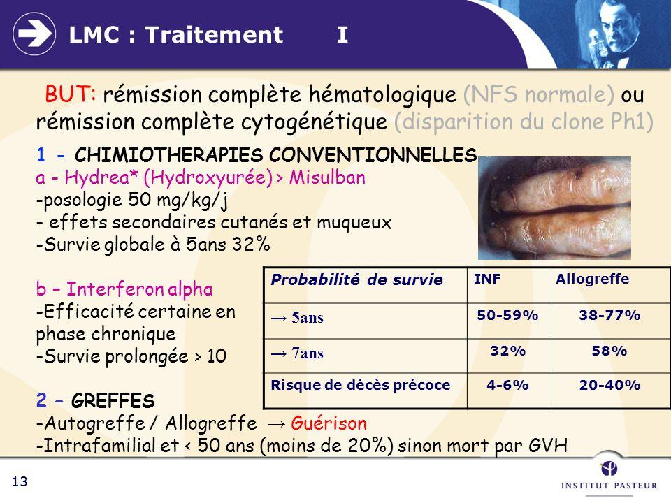 13 LMC : Traitement I 1 - CHIMIOTHERAPIES CONVENTIONNELLES a - Hydrea* (Hydroxyurée) > Misulban -posologie 50 mg/kg/j - effets secondaires cutanés et