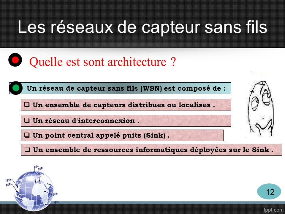 Les réseaux de capteur sans fils Quelle est sont architecture ? Un réseau de capteur sans fils (WSN) est composé de : Un ensemble de capteurs distribu