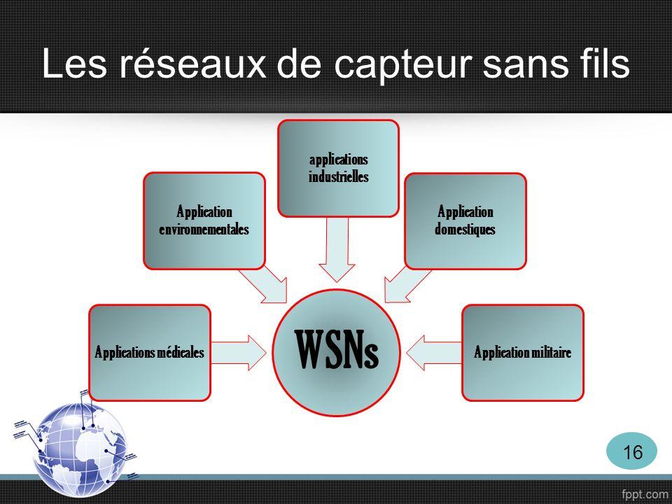Les réseaux de capteur sans fils WSNs Applications médicales Application environnementales applications industrielles Application domestiques Applicat