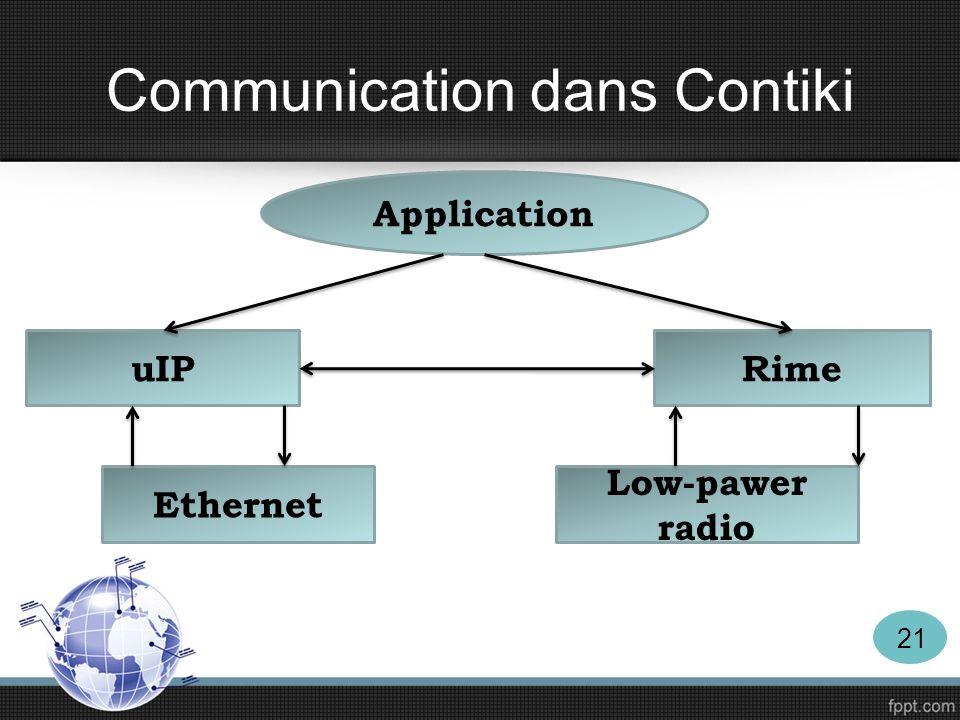 Communication dans Contiki Le protocole IPv6 Des adresses de 128 bits au lieu de 32 bits Incompatibilité des adresses IPv4 et IPv6 Nombre d adresse IPv6 illimité.
