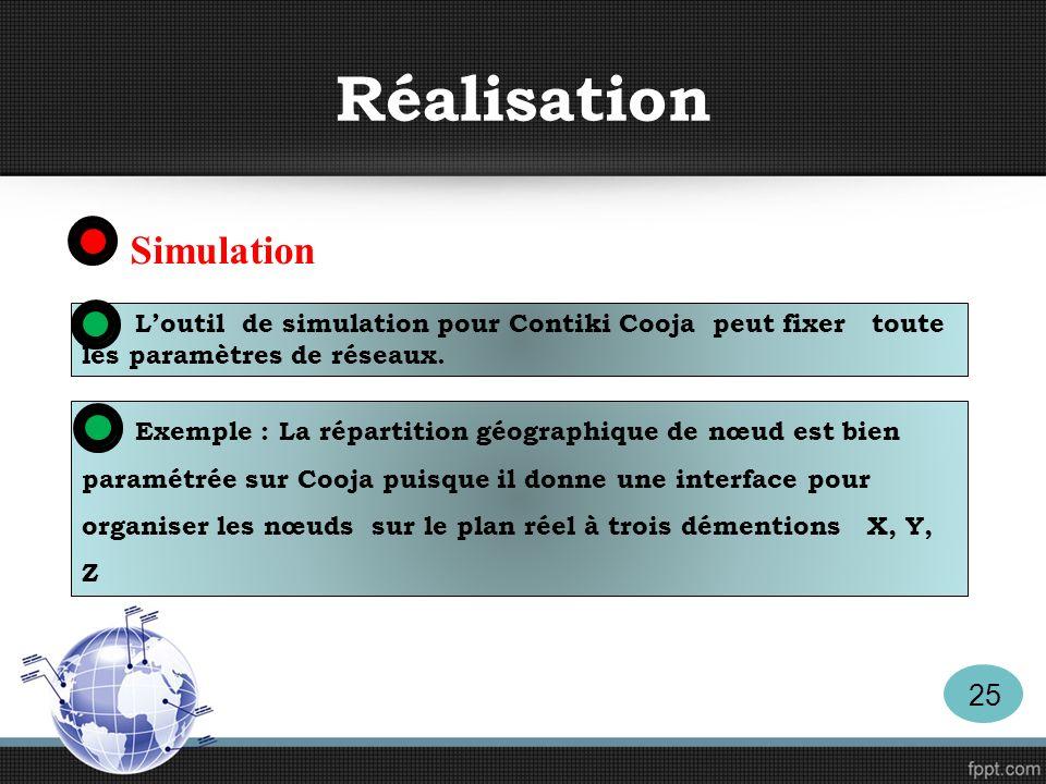 Réalisation Simulation Loutil de simulation pour Contiki Cooja peut fixer toute les paramètres de réseaux. Exemple : La répartition géographique de nœ