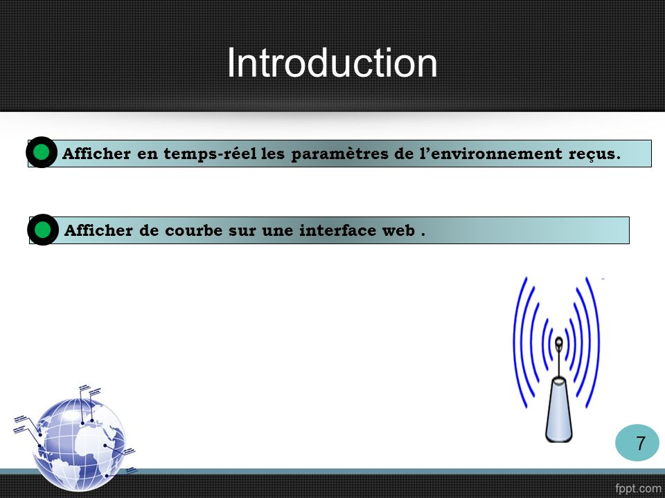 Introduction Afficher en temps-réel les paramètres de lenvironnement reçus. Afficher de courbe sur une interface web. 7