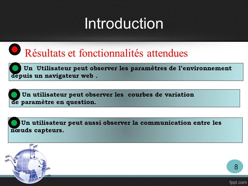 Introduction Résultats et fonctionnalités attendues Un Utilisateur peut observer les paramètres de lenvironnement depuis un navigateur web. Un utilisa