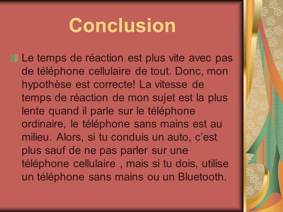 Conclusion Le temps de réaction est plus vite avec pas de téléphone cellulaire de tout. Donc, mon hypothèse est correcte! La vitesse de temps de réact