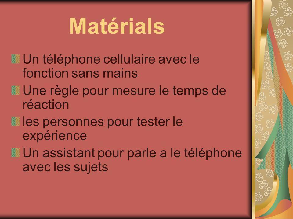 Matérials Un téléphone cellulaire avec le fonction sans mains Une règle pour mesure le temps de réaction les personnes pour tester le expérience Un as