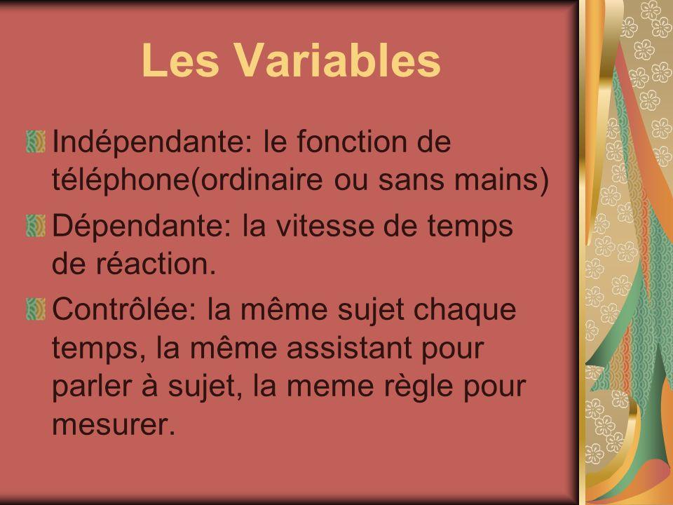 Les Variables Indépendante: le fonction de téléphone(ordinaire ou sans mains) Dépendante: la vitesse de temps de réaction. Contrôlée: la même sujet ch