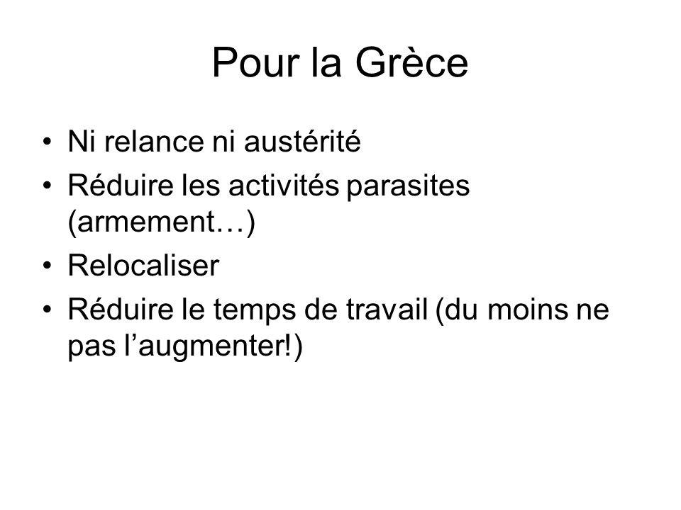Pour la Grèce Ni relance ni austérité Réduire les activités parasites (armement…) Relocaliser Réduire le temps de travail (du moins ne pas laugmenter!