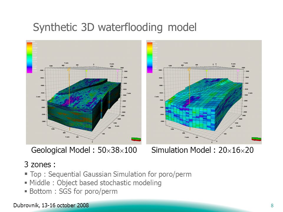 Joint Structural and Petrophysical History Matching of Stochastic Reservoir Models Thomas SCHAAF * & Bertrand COUREAUD Scaling up and modeling for transport and flow in porous media Conference Dubrovnik, 13-16 October 2008