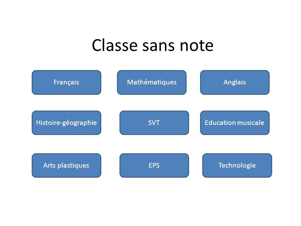 Classe sans note Français Histoire-géographie MathématiquesAnglais SVTEducation musicale Arts plastiquesEPSTechnologie