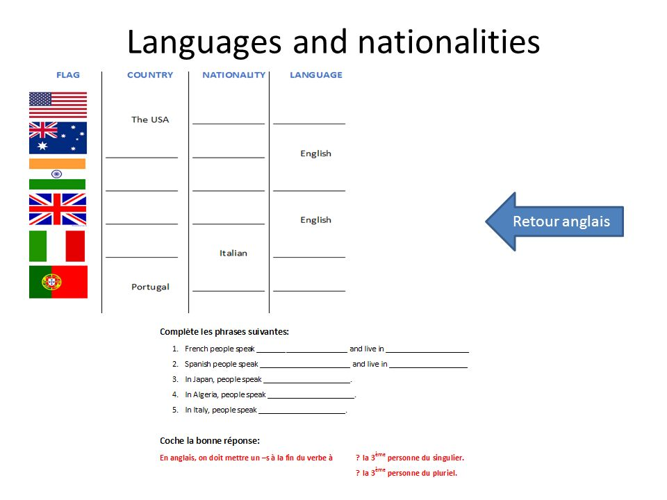 Languages and nationalities Retour anglais