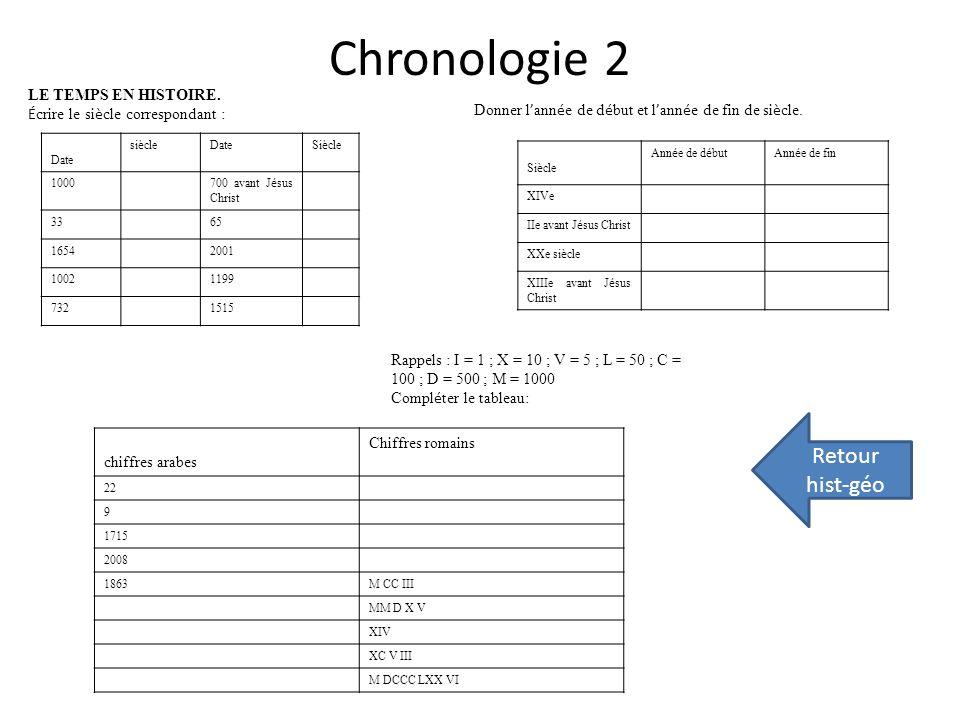 Chronologie 2 LE TEMPS EN HISTOIRE. É crire le si è cle correspondant : Date si è cle Date Si è cle 1000 700 avant J é sus Christ 3365 16542001 100211