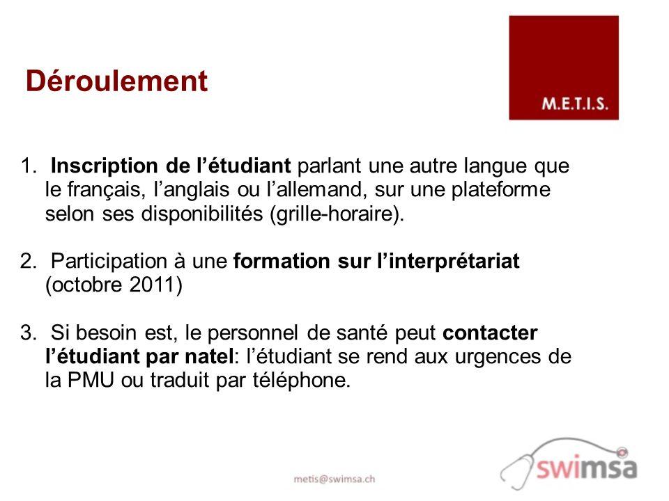 Déroulement 1. Inscription de létudiant parlant une autre langue que le français, langlais ou lallemand, sur une plateforme selon ses disponibilités (