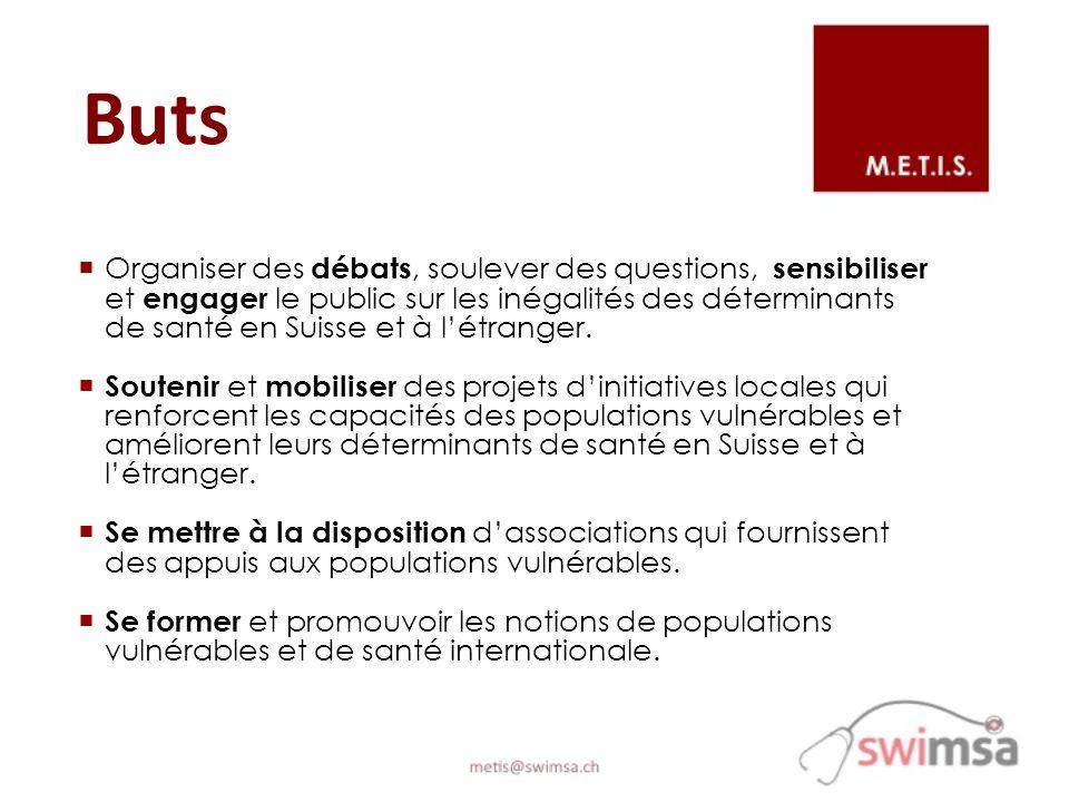 Buts Organiser des débats, soulever des questions, sensibiliser et engager le public sur les inégalités des déterminants de santé en Suisse et à létra
