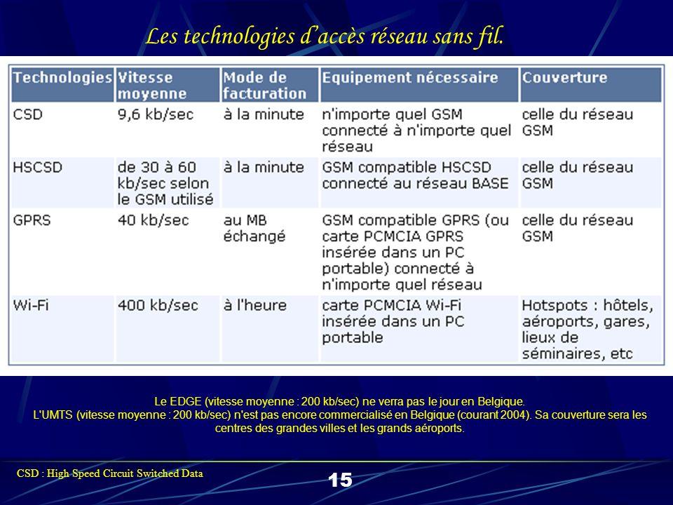 15 Le EDGE (vitesse moyenne : 200 kb/sec) ne verra pas le jour en Belgique.