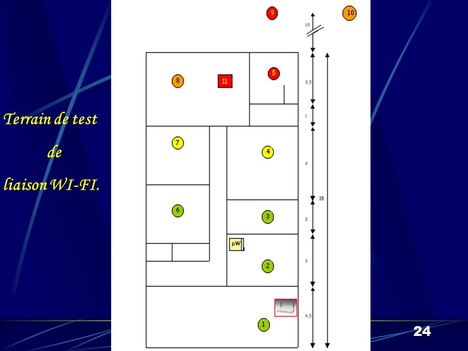 24 Terrain de test de liaison WI-FI.