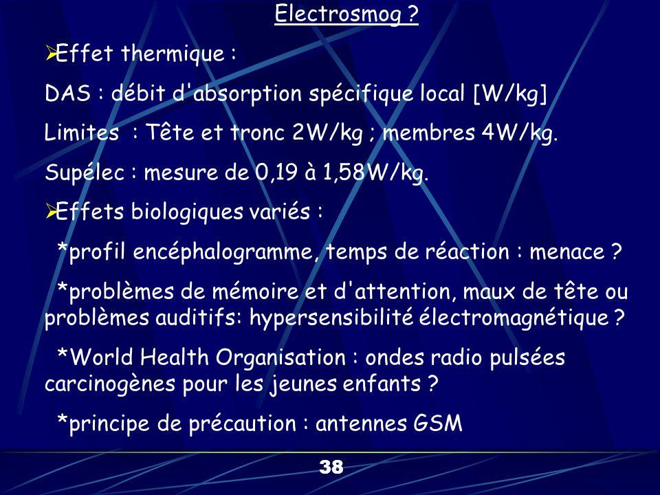 38 Electrosmog .