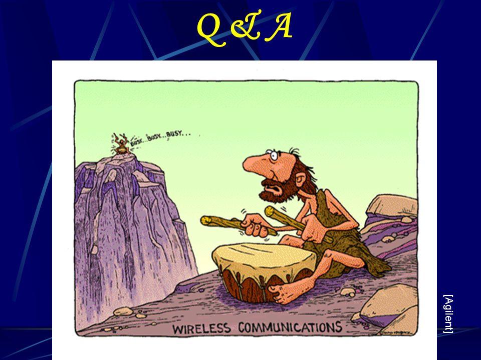 Q & A [Agilent]