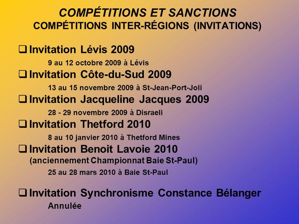 COMPÉTITIONS ET SANCTIONS COMPÉTITIONS INTER-RÉGIONS (INVITATIONS) Invitation Lévis 2009 9 au 12 octobre 2009 à Lévis Invitation Côte-du-Sud 2009 13 au 15 novembre 2009 à St-Jean-Port-Joli Invitation Jacqueline Jacques 2009 28 - 29 novembre 2009 à Disraeli Invitation Thetford 2010 8 au 10 janvier 2010 à Thetford Mines Invitation Benoit Lavoie 2010 (anciennement Championnat Baie St-Paul) 25 au 28 mars 2010 à Baie St-Paul Invitation Synchronisme Constance Bélanger Annulée
