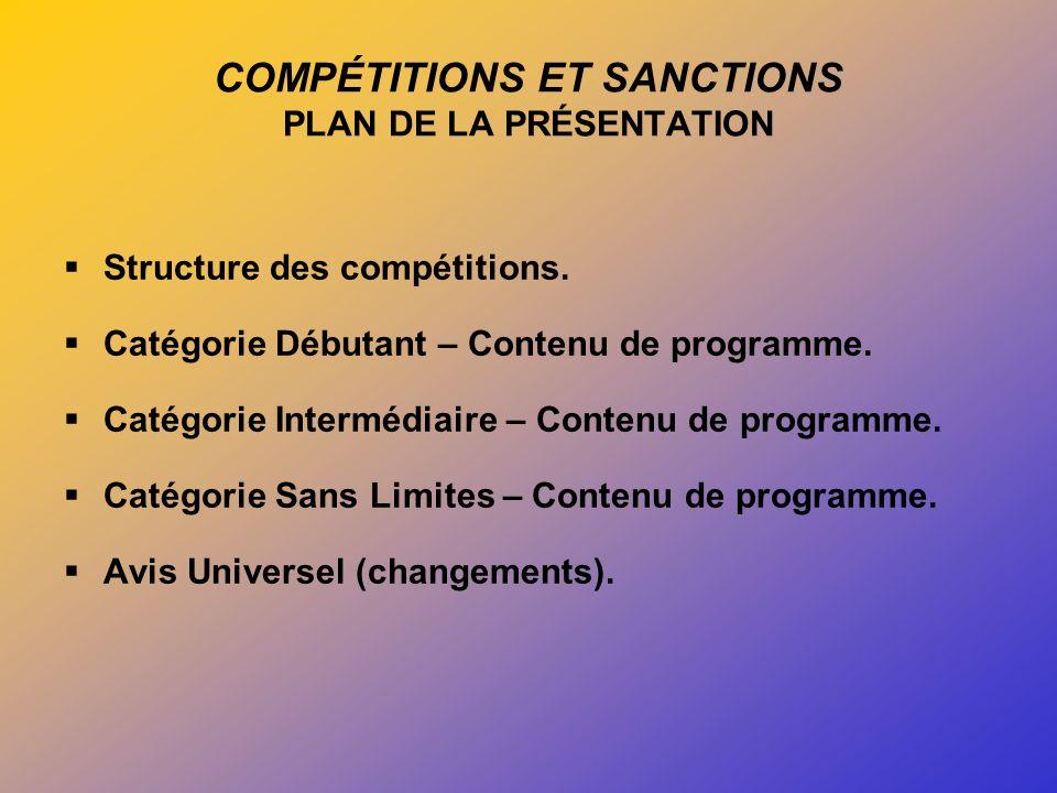 COMPÉTITIONS ET SANCTIONS PLAN DE LA PRÉSENTATION Structure des compétitions.