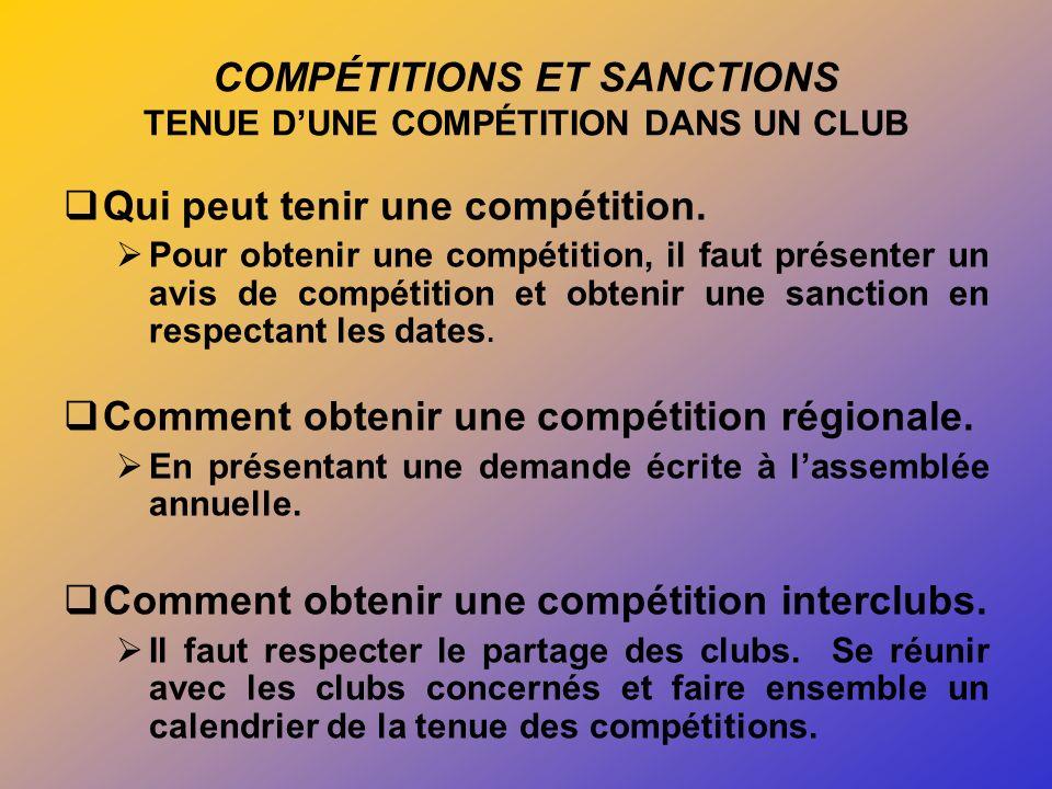 COMPÉTITIONS ET SANCTIONS TENUE DUNE COMPÉTITION DANS UN CLUB Qui peut tenir une compétition.