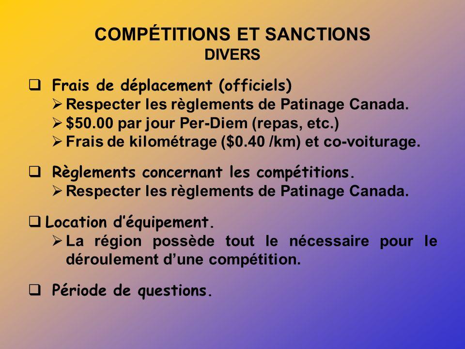 COMPÉTITIONS ET SANCTIONS DIVERS Frais de déplacement (officiels) Respecter les règlements de Patinage Canada.