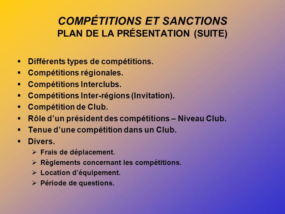 COMPÉTITIONS ET SANCTIONS PLAN DE LA PRÉSENTATION (SUITE) Différents types de compétitions.
