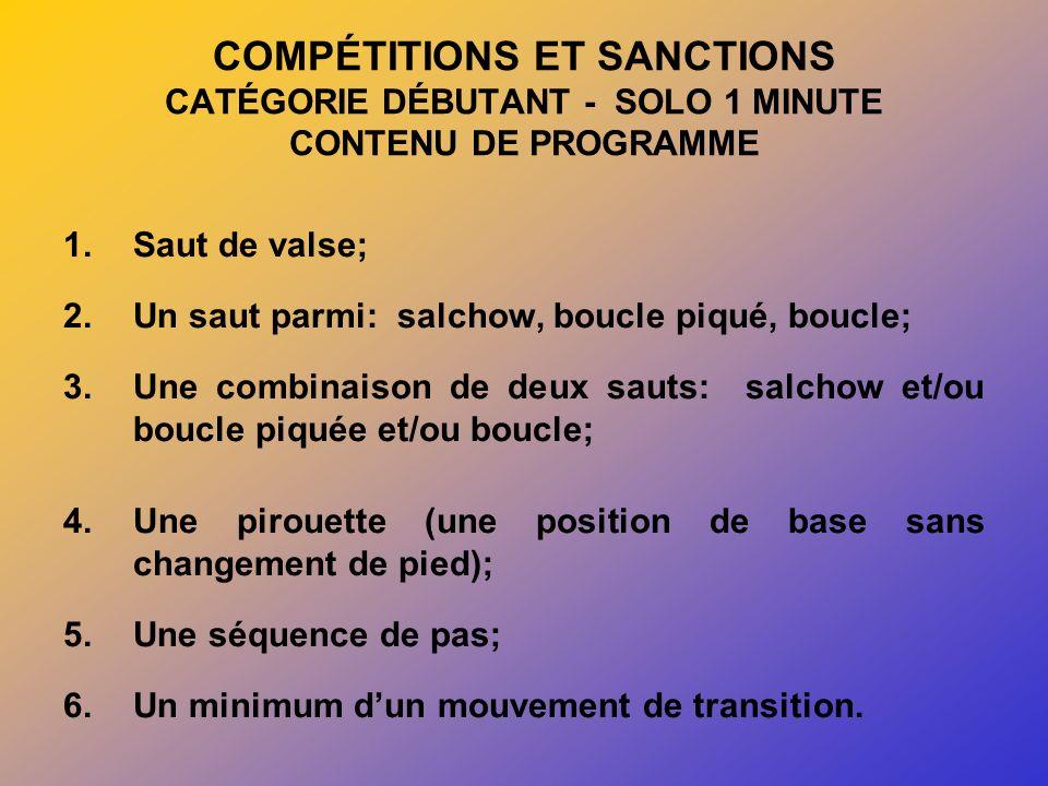 COMPÉTITIONS ET SANCTIONS CATÉGORIE DÉBUTANT - SOLO 1 MINUTE CONTENU DE PROGRAMME 1.Saut de valse; 2.Un saut parmi: salchow, boucle piqué, boucle; 3.Une combinaison de deux sauts: salchow et/ou boucle piquée et/ou boucle; 4.Une pirouette (une position de base sans changement de pied); 5.Une séquence de pas; 6.Un minimum dun mouvement de transition.