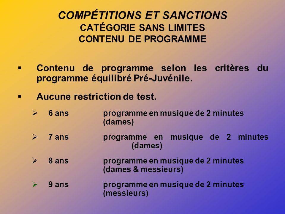 COMPÉTITIONS ET SANCTIONS CATÉGORIE SANS LIMITES CONTENU DE PROGRAMME Contenu de programme selon les critères du programme équilibré Pré-Juvénile.