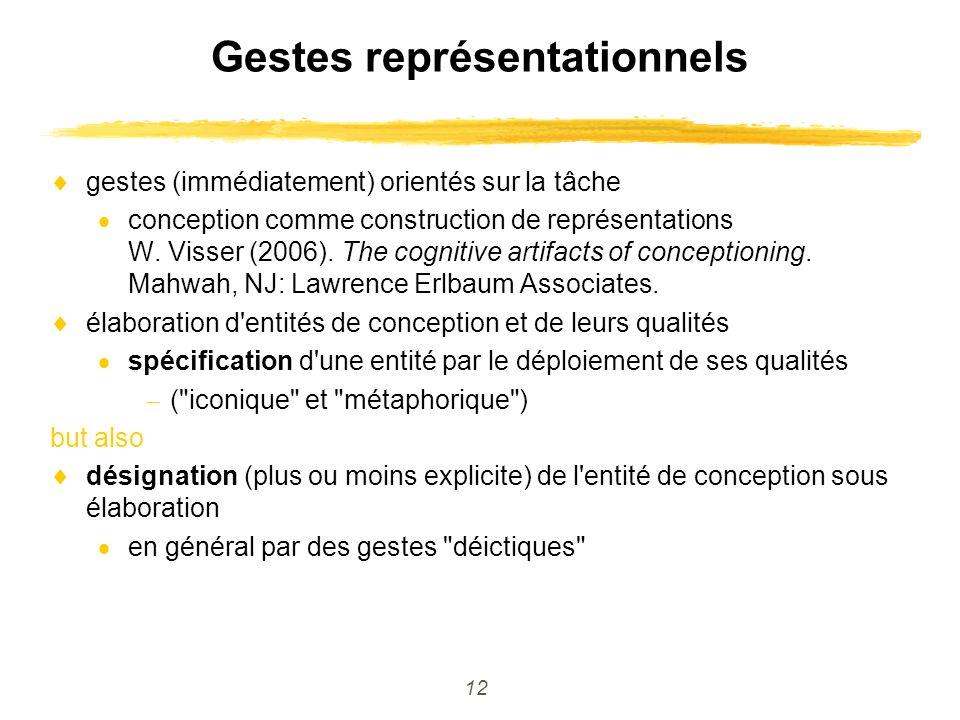 12 Gestes représentationnels gestes (immédiatement) orientés sur la tâche conception comme construction de représentations W. Visser (2006). The cogni