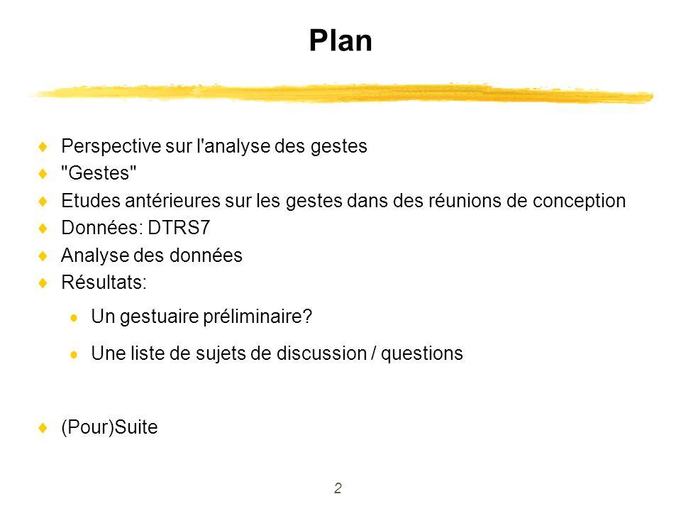 2 Plan Perspective sur l'analyse des gestes