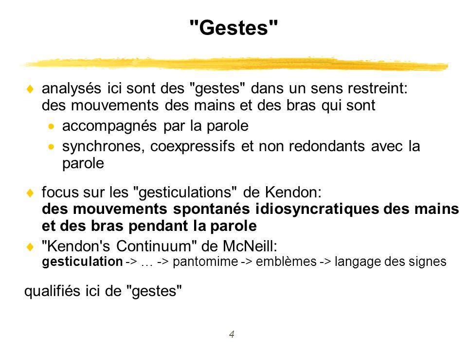 5 Le geste dans des réunions de conception: études antérieures Tang (1991); Bekker, Olson et Olson (1995); Murphy (2005) identification de contributions des gestes aux deux niveaux de l activité de conception construction de représentations (la tâche de conception) rendre des qualités spatiales (spéc.