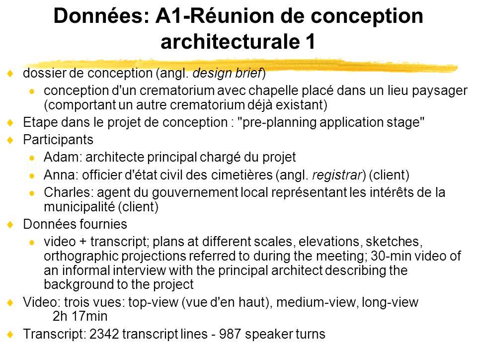 Données: A1-Réunion de conception architecturale 1 dossier de conception (angl. design brief) conception d'un crematorium avec chapelle placé dans un